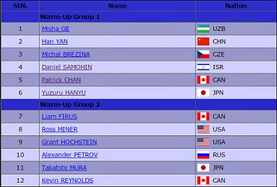 16-17シーズンGPS男子スケートカナダSP滑走順