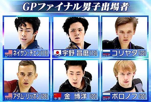 宇野昌磨 名古屋GPF男子