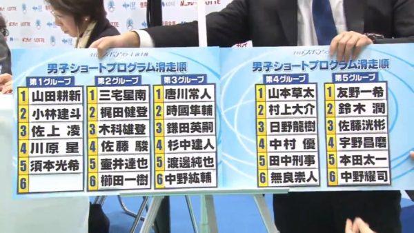 全日本 男子SP滑走順